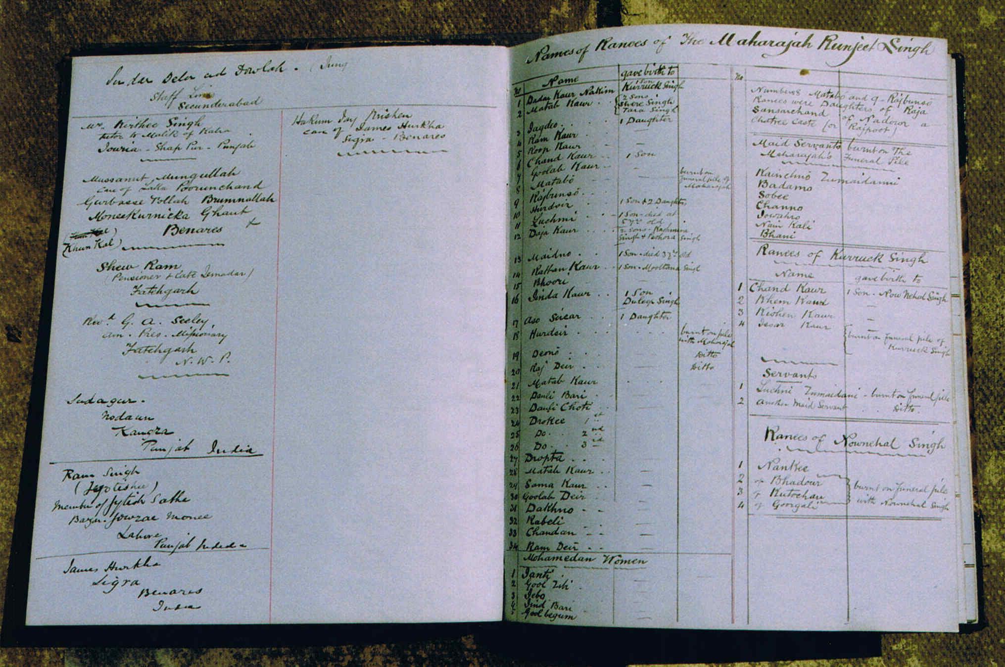Notebook of Maharajah Duleep Singh